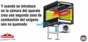 ¿Qué es el sistema de triple combustión en estufas y cassettes de leña?