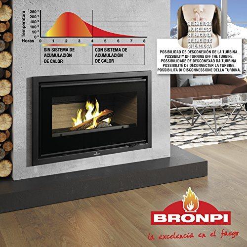 bronpi estufa de lea insertable modelo panama f - Insertables de Leña Bronpi Precios y Stock